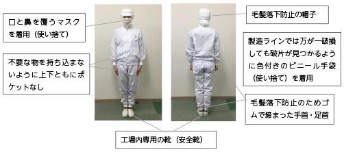 【写真】作業服