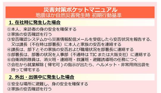 【図版】災害対策マニュアル