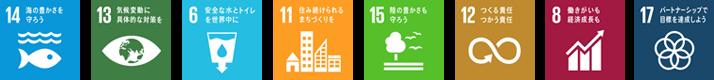 【ロゴ】SDGs14