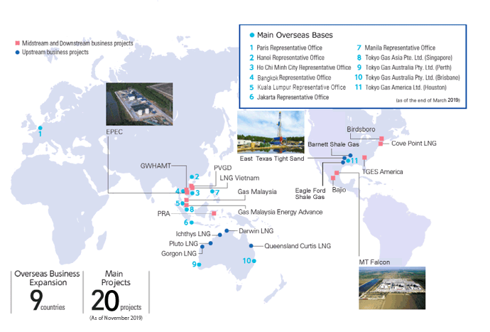 Tokyo Gas Group Overseas Operations