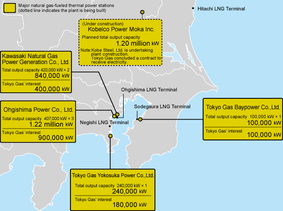 Tokyo Gas Group's Major Power Sources (as of June 2019)