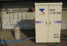 Mobile gas generation equipment
