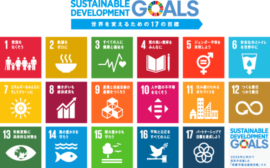 Sustainable Development Goals(17の目標)