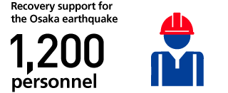 Recovery support for the Osaka earthquake 1,200 personnel