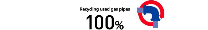 Recycling used gas pipes 100%