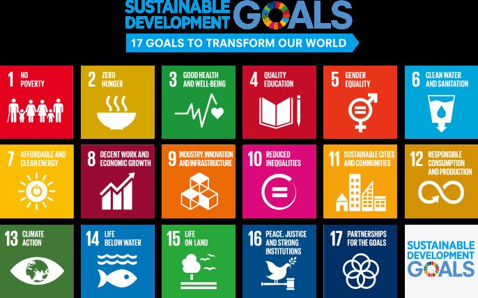 (Fig)SDGs: 17 goals to transform our world
