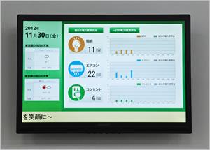 エネルギー管理モニター