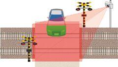 3D式障害物検知のイメージ