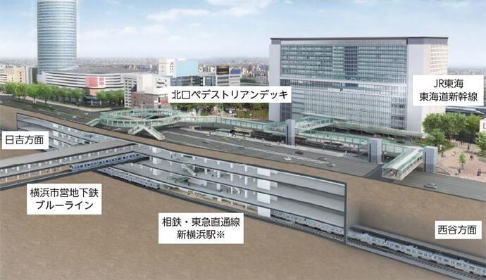 相鉄・東急直通線 新横浜駅(仮称)完成予想図