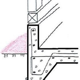 鉄筋コンクリート ベタ基礎