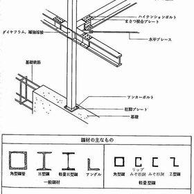 鉄骨造工法