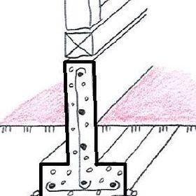 鉄筋コンクリート布基礎