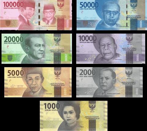 ルピア 紙幣 インドネシア
