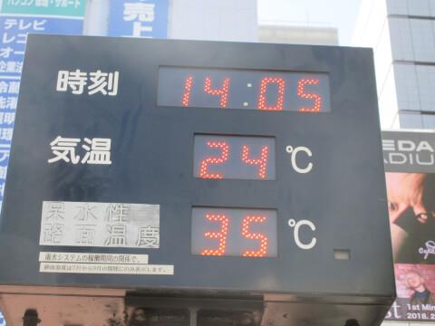 気温 SL広場