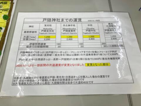 バスの運賃表