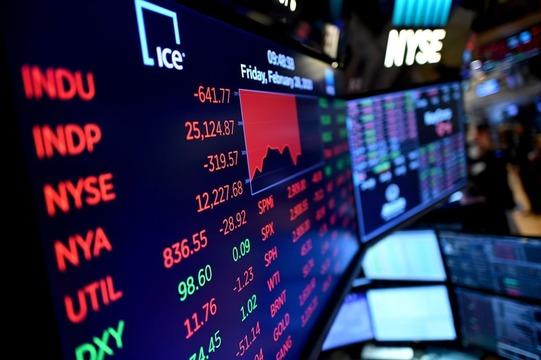 Stock market coronavirus 2