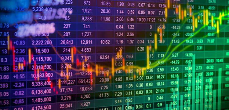 Stock charts 7 1