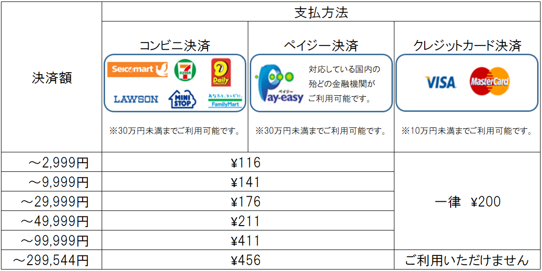 システム利用料について1-2.PNG