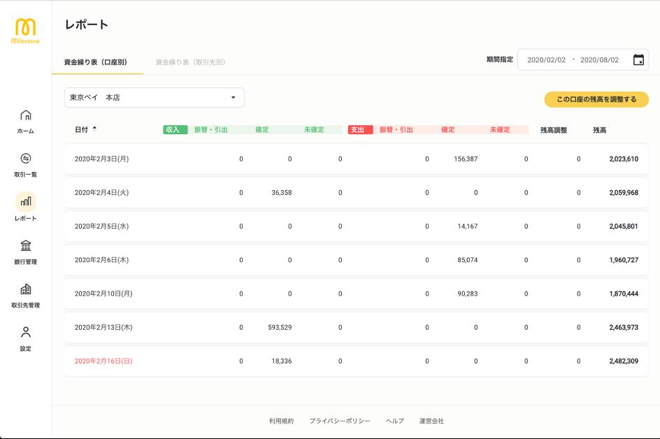 口座別日次資金繰り表.png