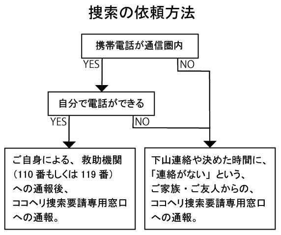 sousakuhouhou2.jpg
