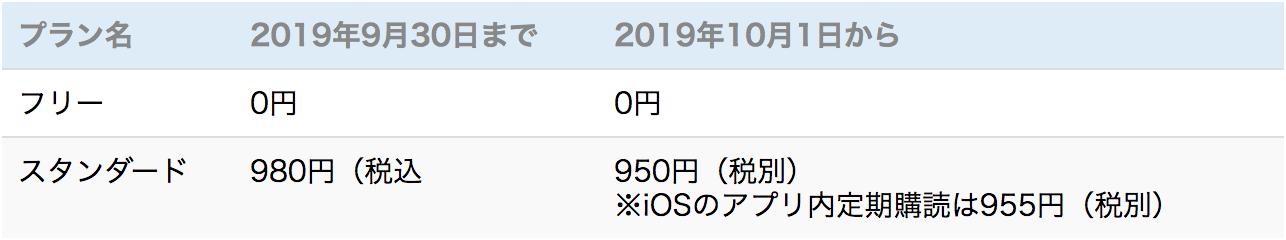 スクリーンショット 2019-09-27 14.55.47.png
