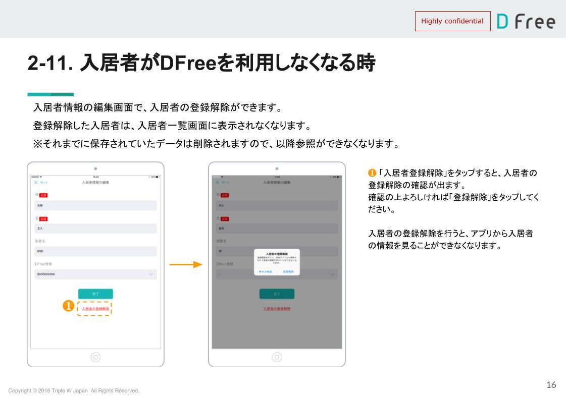 DFree swiftアプリ操作マニュアル A4 のコピー (1).jpg