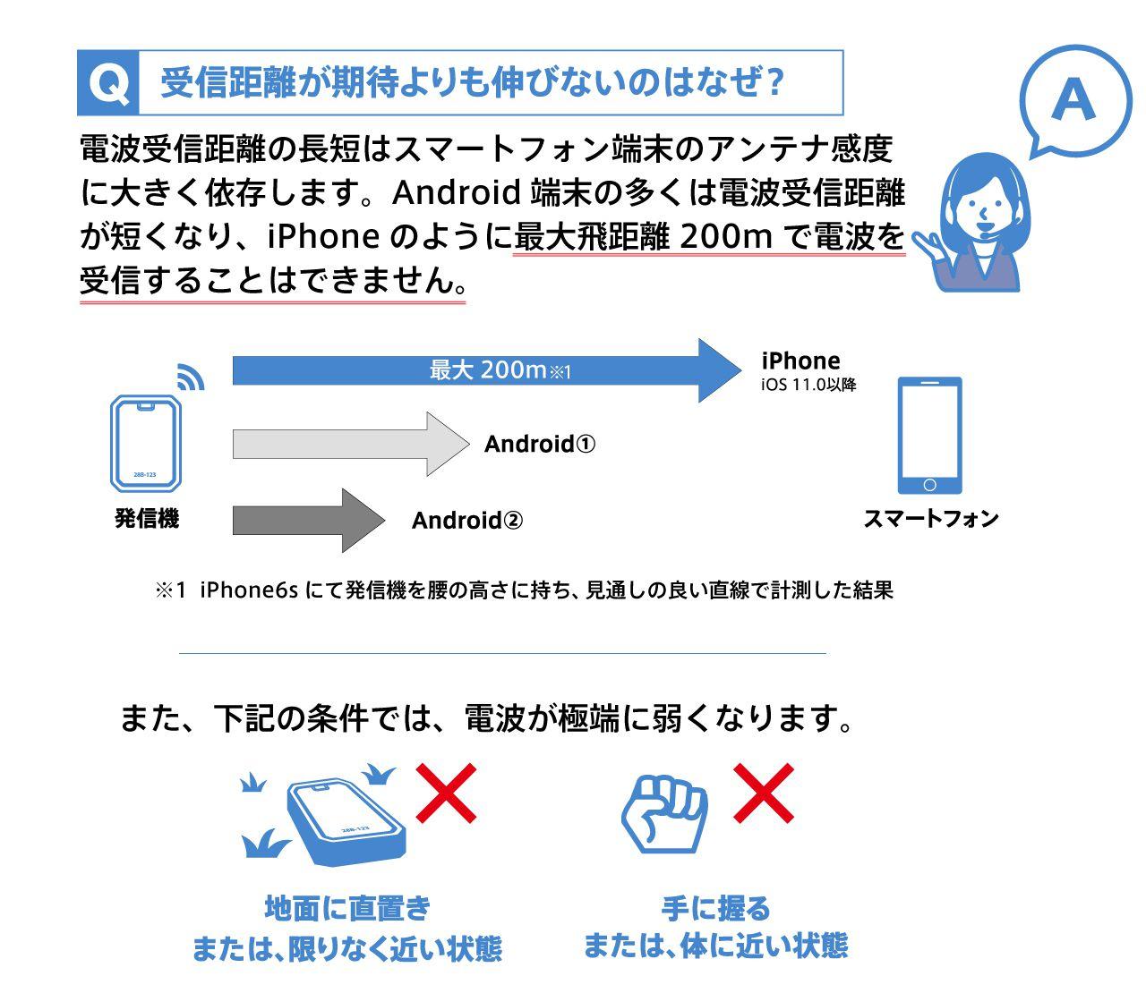 Androidの飛距離について.jpg