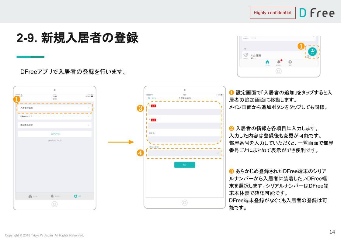 DFree swiftアプリ操作マニュアル A4 のコピー.jpg