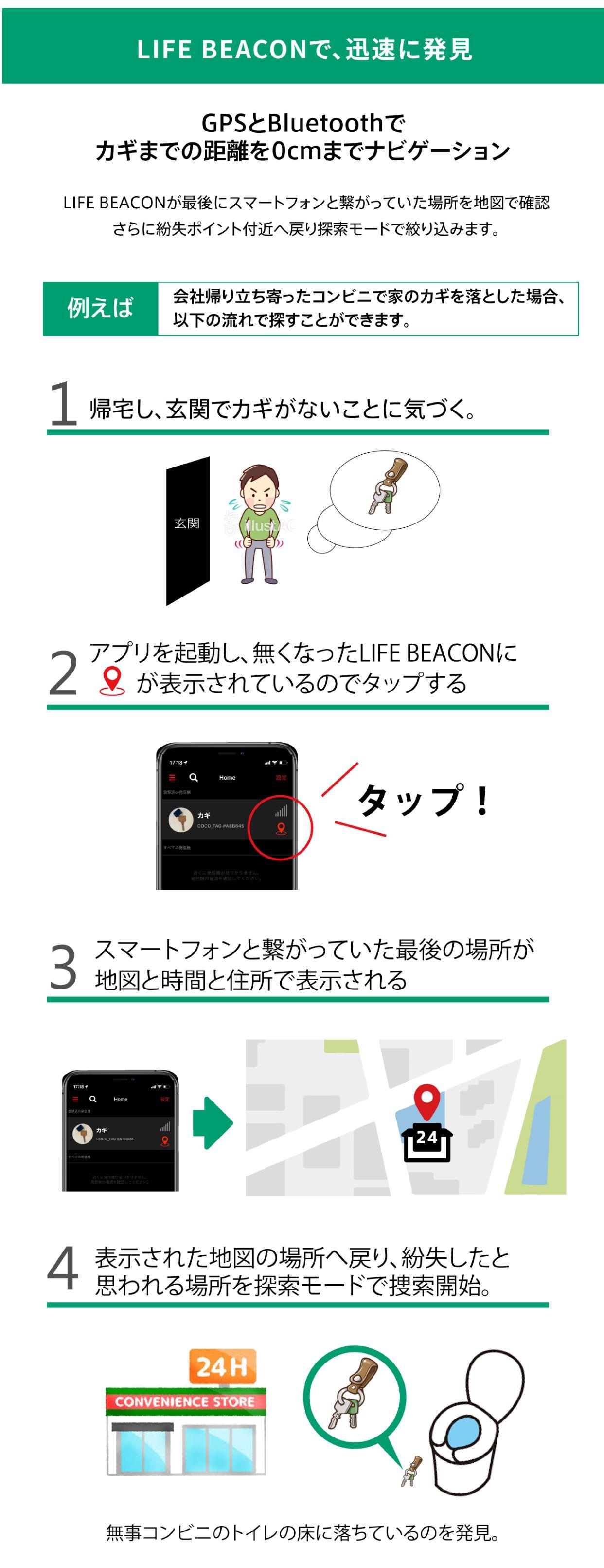 Bluetooth.kinoutuika_Bluetoothtuikakinou.jpg