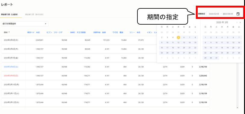 資金繰り表(口座別)2.png