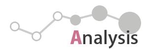 データアナリティクスのイメージ