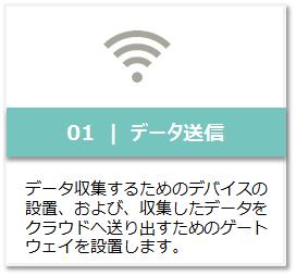 IoT_Service11
