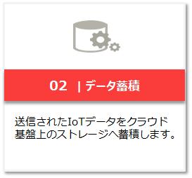 IoT_Service21