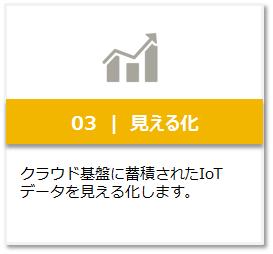 IoT_Service31