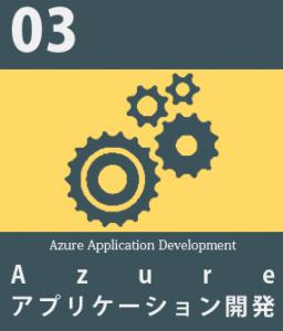 Azure03