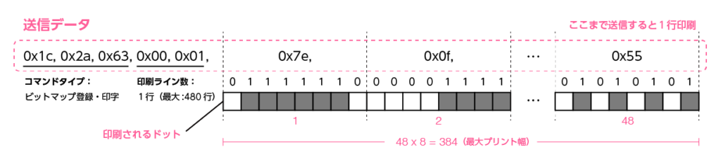 haifuri-print-data