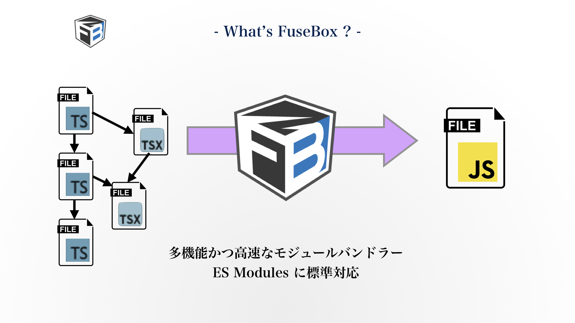 20170714_about_fusebox.004 fusebox 新進気鋭の javascript モジュールバンドラー psyence media fuse box javascript at eliteediting.co