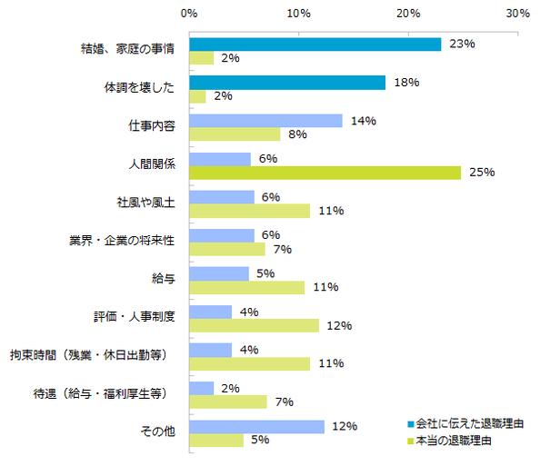 https://s3-ap-northeast-1.amazonaws.com/tenshoku-prod2/ckeditor_assets/pictures/996/content_1119_20160222_%E3%83%9F%E3%82%AB%E3%82%BF2-thumb-605xauto-3898.png