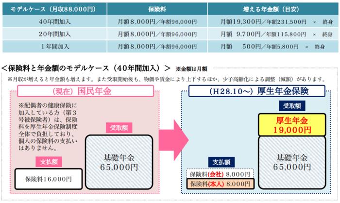 https://s3-ap-northeast-1.amazonaws.com/tenshoku-prod2/system/body_image1s/230/original/%E3%82%B9%E3%82%AF%E3%83%AA%E3%83%BC%E3%83%B3%E3%82%B7%E3%83%A7%E3%83%83%E3%83%88_2019-02-14_12.30.38.png?1550118531