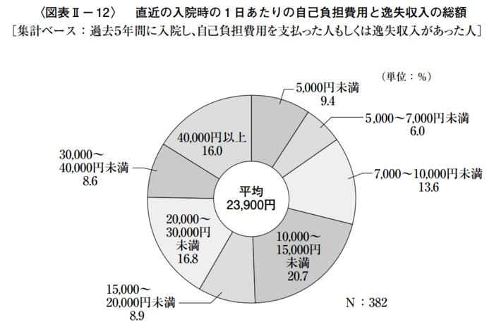 https://s3-ap-northeast-1.amazonaws.com/tenshoku-prod2/system/body_image2s/230/original/%E3%82%B9%E3%82%AF%E3%83%AA%E3%83%BC%E3%83%B3%E3%82%B7%E3%83%A7%E3%83%83%E3%83%88_2019-02-14_12.52.30.png?1550118531