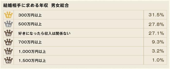 https://s3-ap-northeast-1.amazonaws.com/tenshoku-prod2/system/body_image2s/426/original/%E3%82%B9%E3%82%AF%E3%83%AA%E3%83%BC%E3%83%B3%E3%82%B7%E3%83%A7%E3%83%83%E3%83%88_2019-02-14_17.37.43.png?1550141567