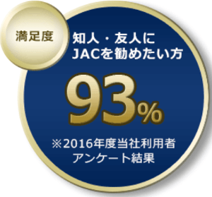 Office info 82