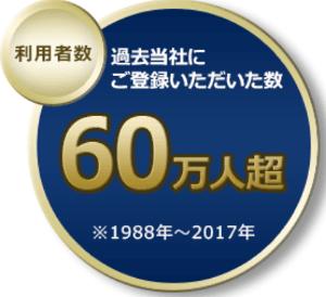 Office info 84