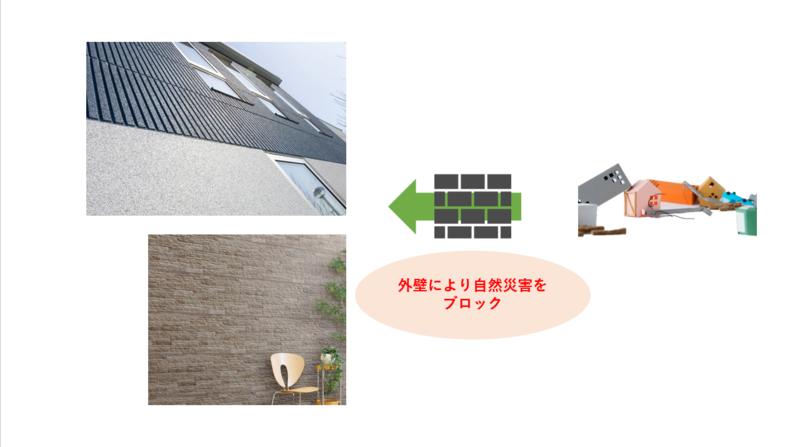外壁により自然災害から家を守る