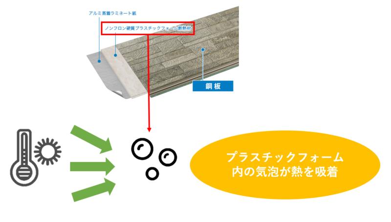 金属系サイディングの耐震性が高い理由