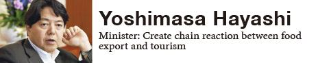 Yoshimasa Hayashi