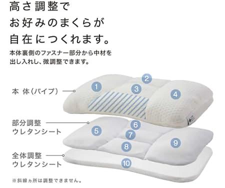 高さが10ヵ所調整できる枕(パイプ)