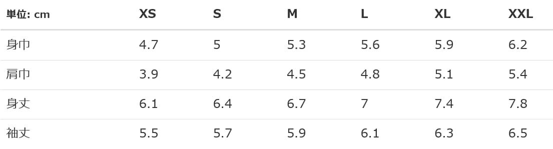 ミドルウェイトスウェットフルジップパーカーのサイズ表