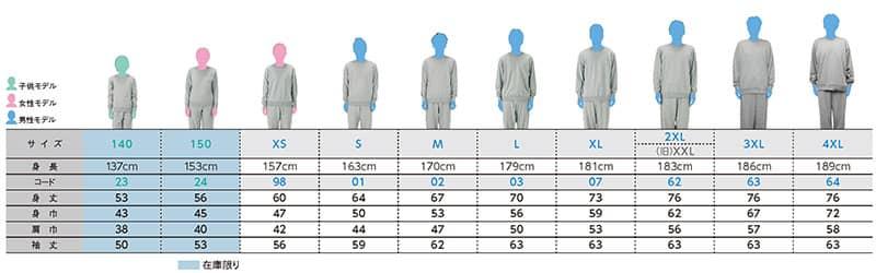 スタンダードトレーナーのサイズ表