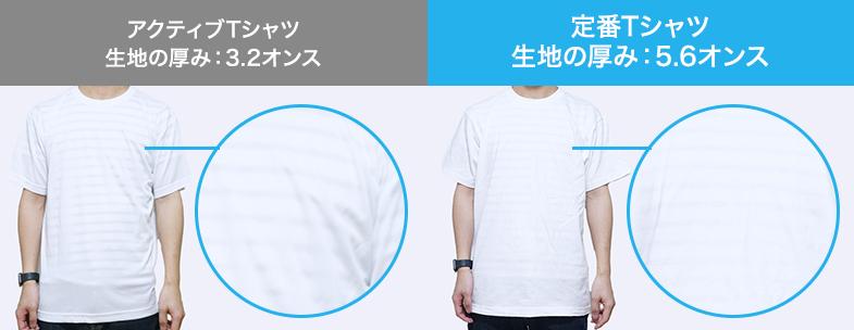 アクティブTシャツ(3.2オンス)と定番Tシャツ(5.6オンス)の透け感比較